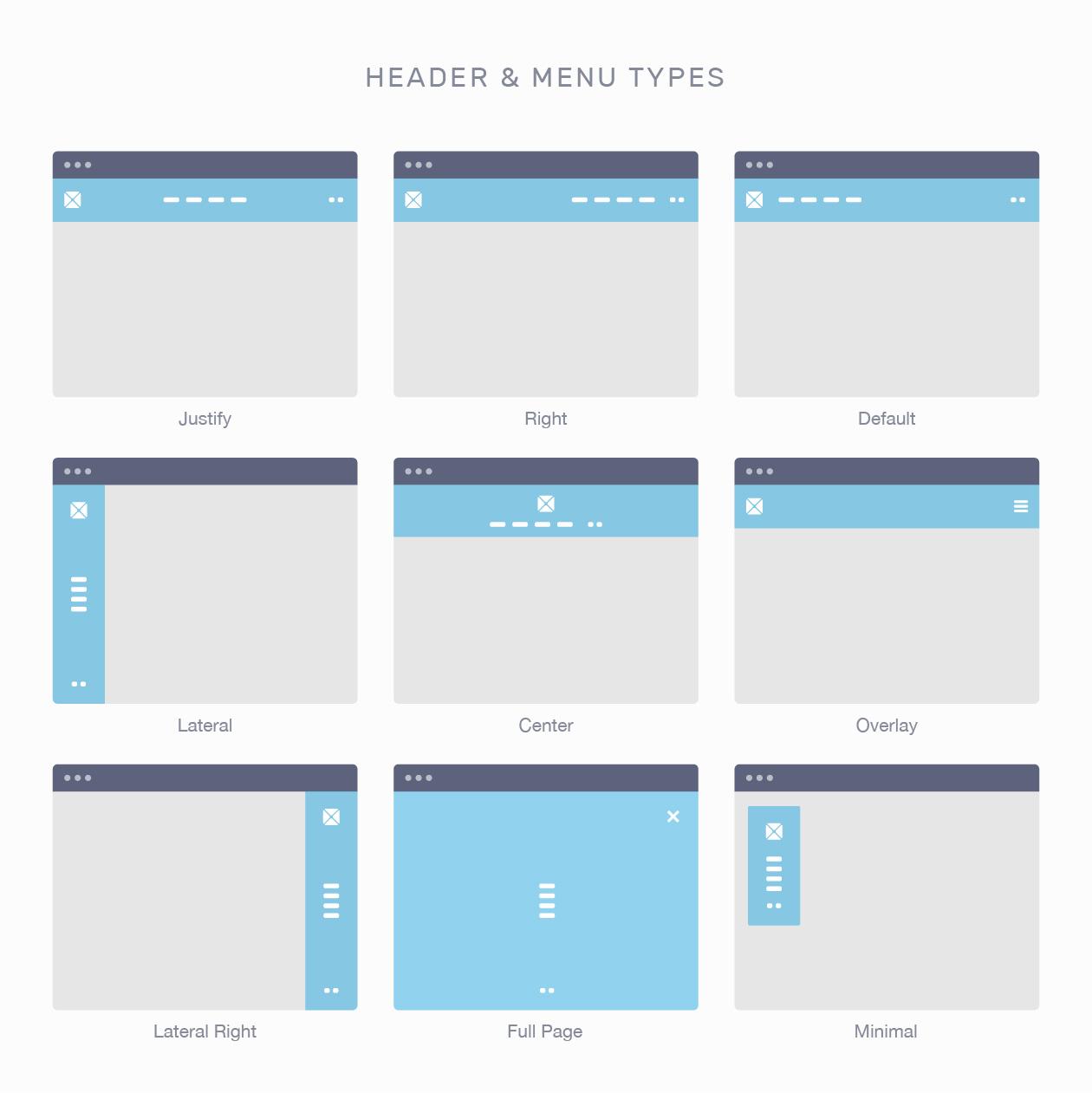 ultimate website wireframe mockups